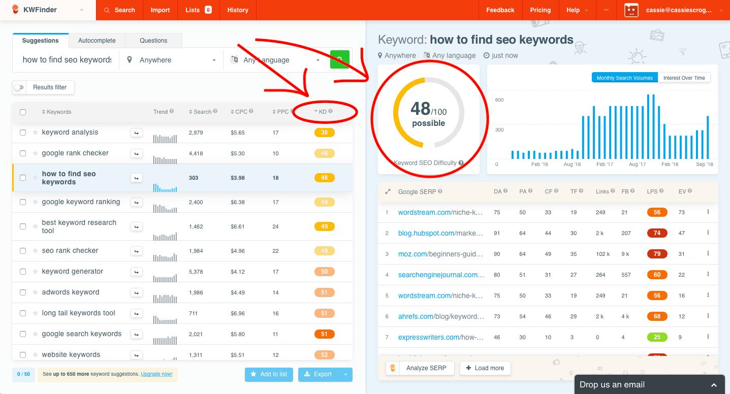 seo keywords search