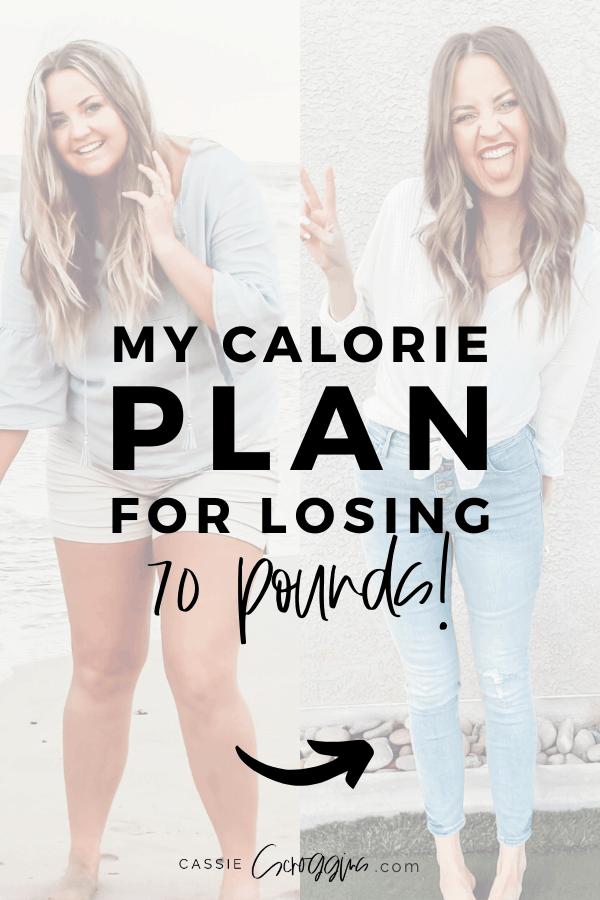 weight loss calorie plan