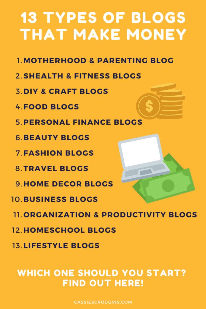 13 types of blogs that make money